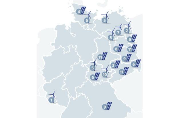 CAV Sonne und Wind III Deutschland - Investitionsübersicht