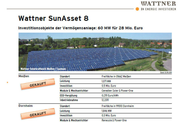 Wattner SunAsset 8 - Liste aktueller Investitionsobjekte